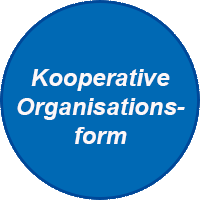 Kooperative-Organisationsform